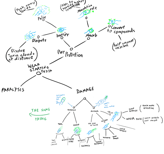 a_toxin_tree-expanded